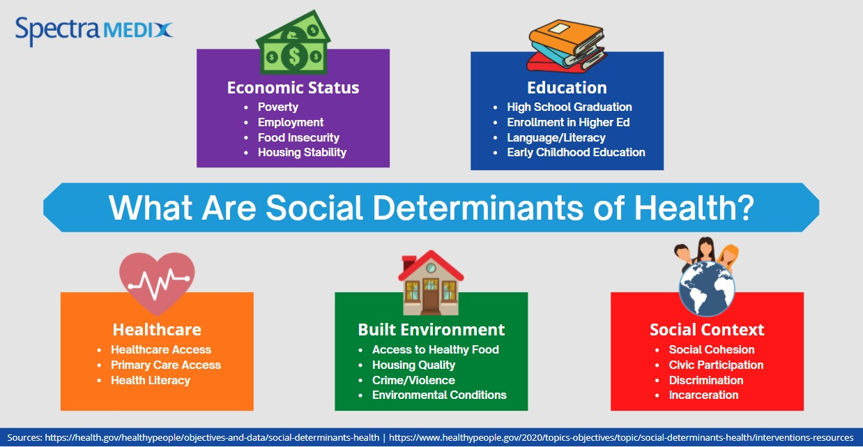 SDoH-text-size-adjusted